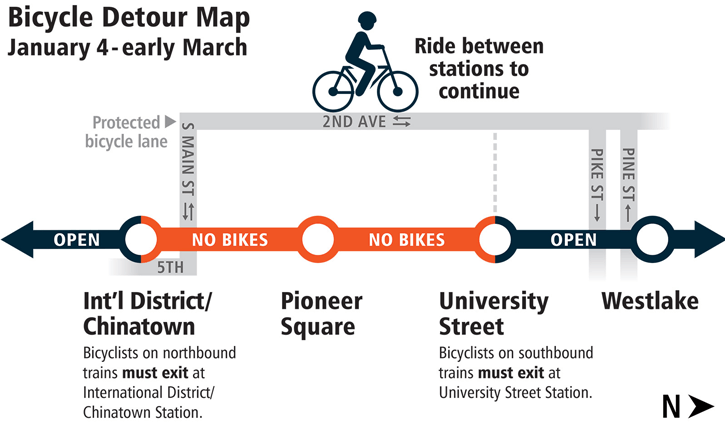bicycle detour map by sound transit for connect 2020 - january 4 through early march; no bicycles on stops between international district and university street station