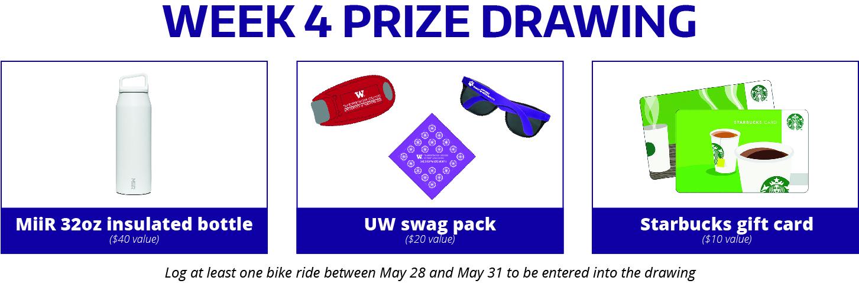 Bike Everywhere Month Week 4 prizes